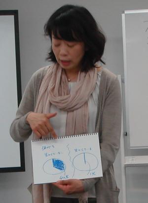 池田千恵公式ブログ iプラ・時間美人・Before 9主催、自分企画力で私をいっそう楽しもう!-junko