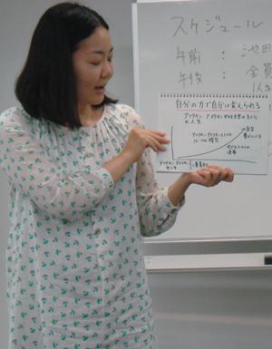 池田千恵公式ブログ iプラ・時間美人・Before 9主催、自分企画力で私をいっそう楽しもう!-rie