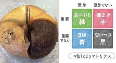 池田千恵公式ブログ iプラ・時間美人・Before 9主催、自分企画力で私をいっそう楽しもう!-4colortodo