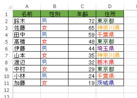 とりあえずウェブログ 【Excel ...