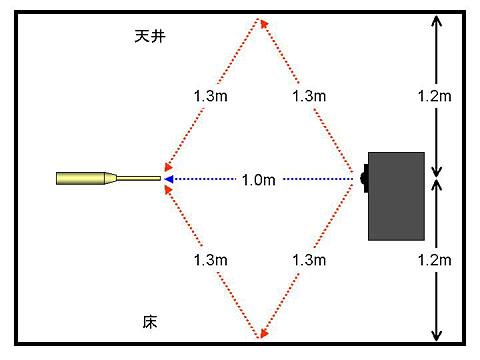 床と天井.jpg