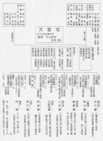 tenchutou01s.jpg