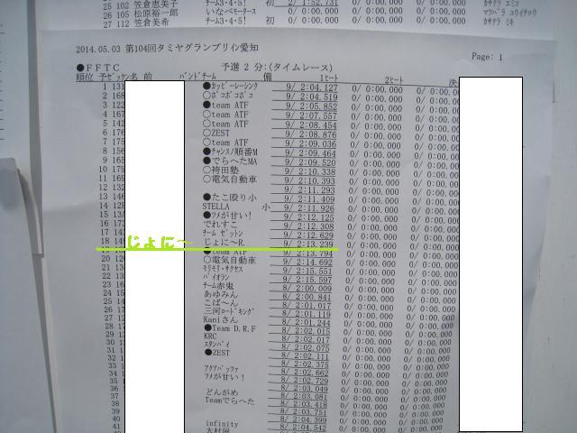 グラ日光川FFTC Aメ予選1ヒート目リザルト
