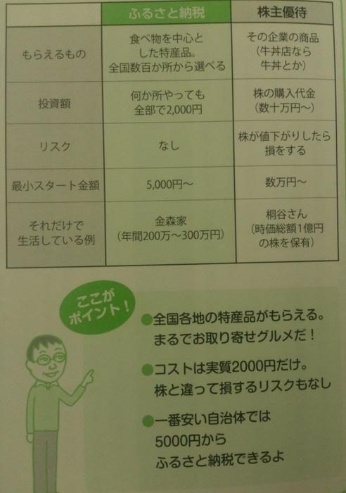 1-ふるさと納税201410 (3)
