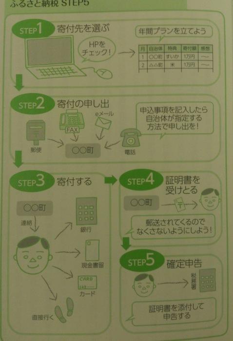 1-ふるさと納税201410 (5)