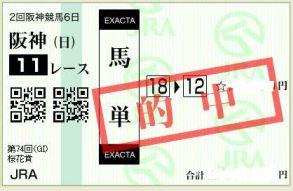2014桜花賞的3