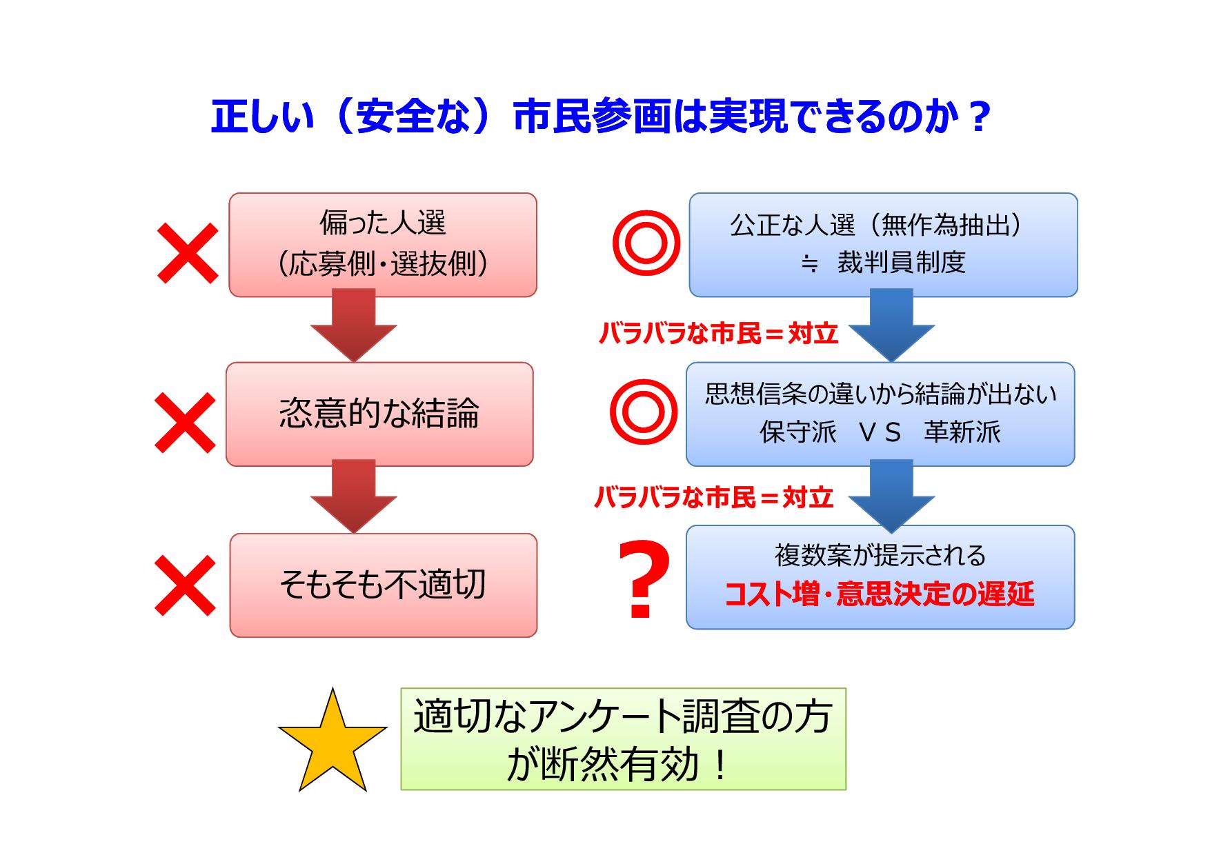 弘前市自治基本14