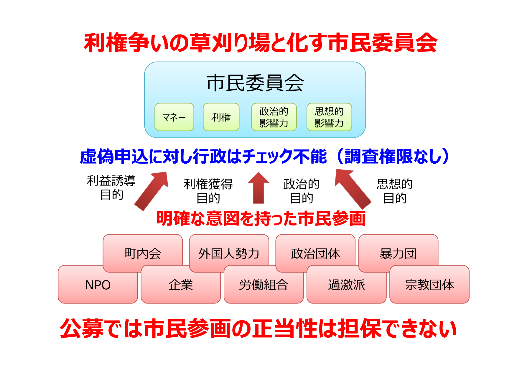 弘前市自治基本13