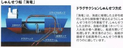 海竜の仕組