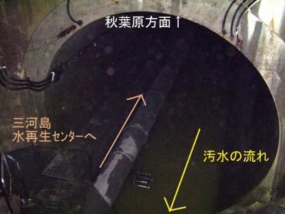 浅草橋幹線