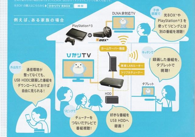 ひかりTVパンフ