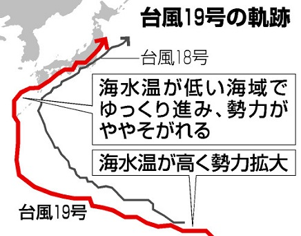 10132014台風19号軌跡S