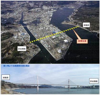 気仙沼架橋