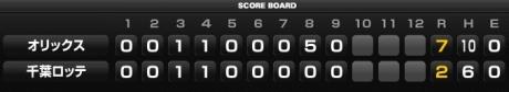 score_20140921.jpg