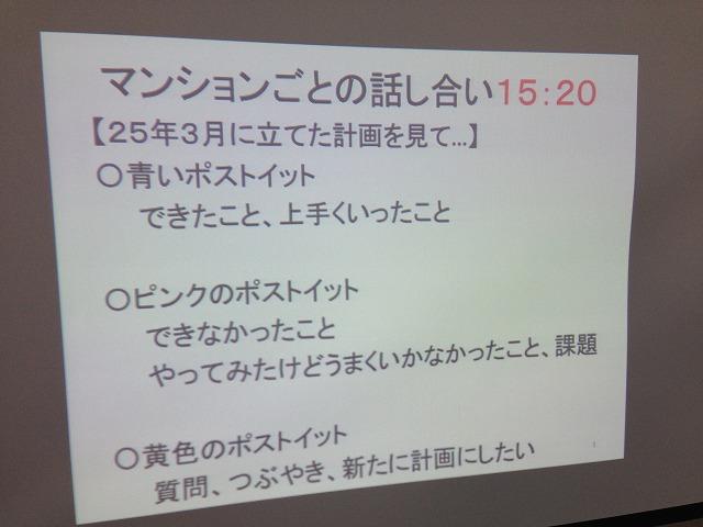 IMG_0154白瀬川WS検討項目