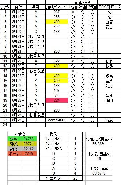 bandicam 2014-08-30 13-14-44-329a