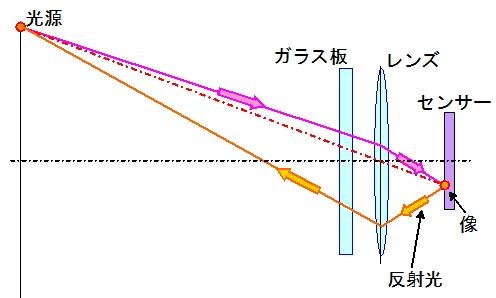 20140329z2.jpg