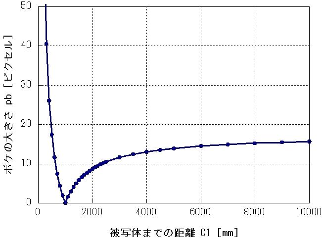 20140419z20_chart_haku.jpg