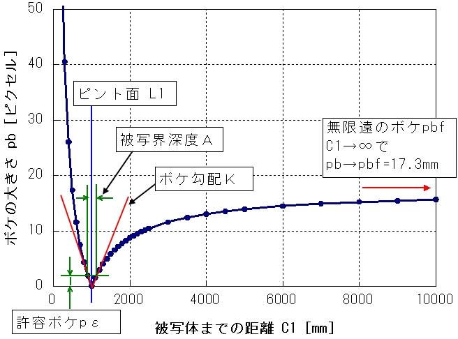 20140419z21_chart.jpg