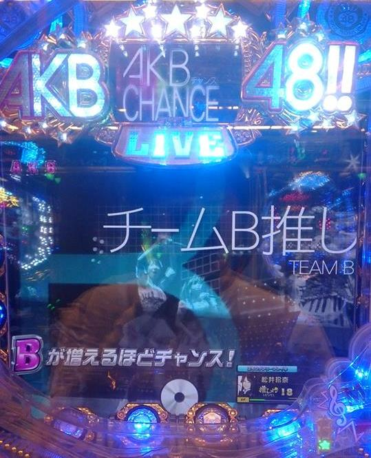 AKBチーム