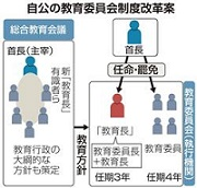 140312産経新聞