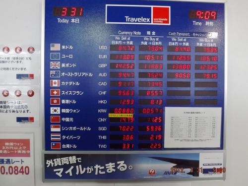 2012.3.31 レート