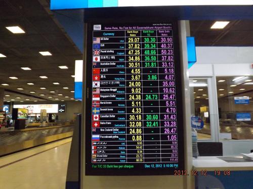 スワンナプーム国際空港 両替レート