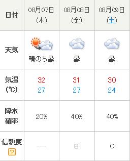 天気1408