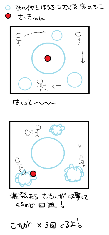 サキュバスクイーン攻略1