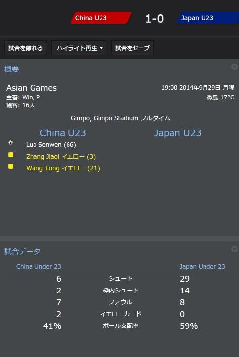 中国に敗北2014