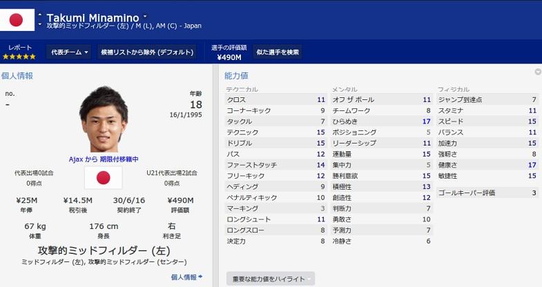 Minamino2014.jpg