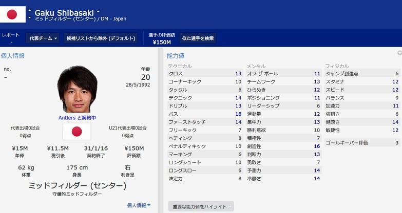 Shibasaki2013.jpg