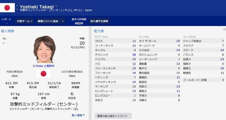 Takagi22013.jpg