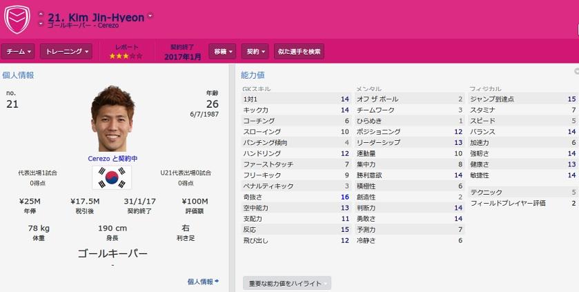 jinhyeon2014.jpg