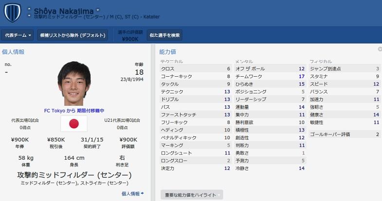 nakajima2013.jpg