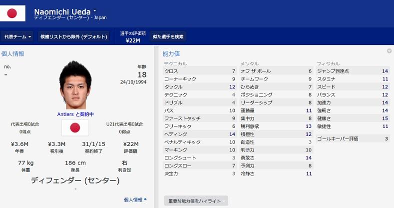 ueda2013.jpg