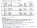 2014-9-21(5チーム9試合)