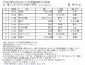 2014-10-18(5チーム9試合)