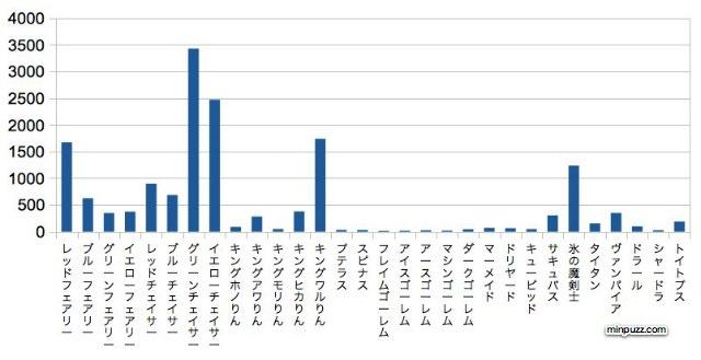 ボスグラフ-1