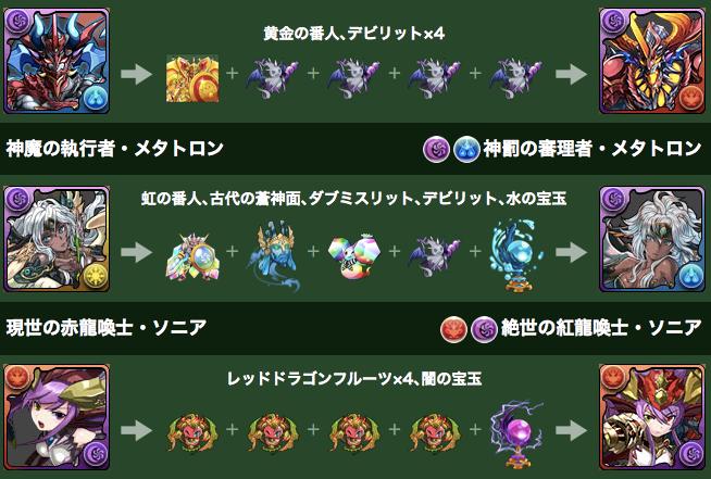 一部モンスターが究極進化!|パズル&ドラゴンズ-2