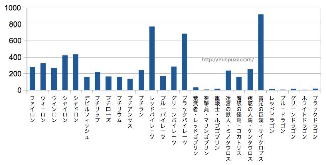 道中グラフ-1