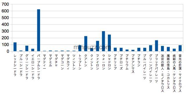 道中グラフ_result