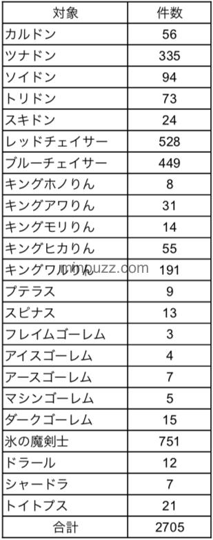 ボス_result