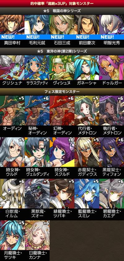 3700万DL達成記念イベント!!|パズル&ドラゴンズ 2