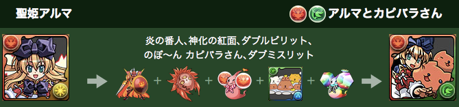 神羅万象チョココラボキャラクターが究極進化&パワーアップ!!|パズル&ドラゴンズ