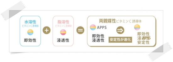 APIS.jpg