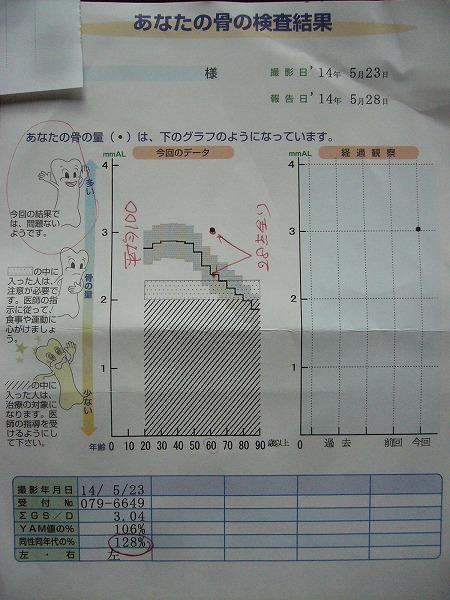 5.23骨の検査結果 26.9.13