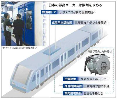 railways 01