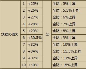 02_140922_鉄壁