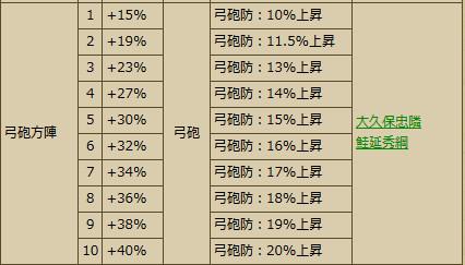 03_140922_弓砲